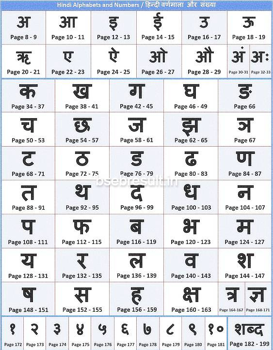 Alphabet In Hindi Letters Pdf