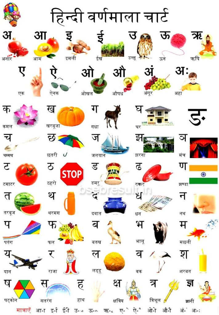 Hindi Varnamala Words-Chart-with-picture